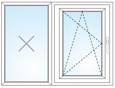 Dvojkrídlové okno FIX (v ráme) + otvárateľné/sklopiteľné