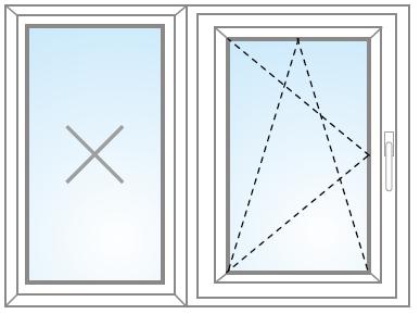 Dvojkrídlové okno FIX (v krídle) + otvárateľné/sklopiteľné