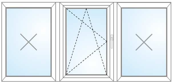 Fix v ráme + otvárateľné a sklopiteľné + Fix v ráme