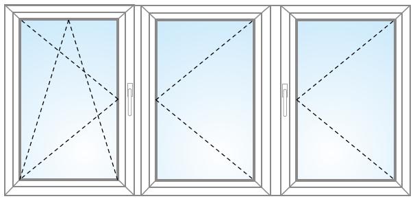 Otvárateľné + pohyblivý stĺpik + otvárateľné a sklopiteľné + otvárateľné