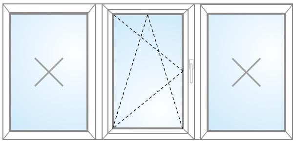 Trojkrídlové FIX (v ráme) + otvárateľné/sklopiteľné + FIX (v ráme)
