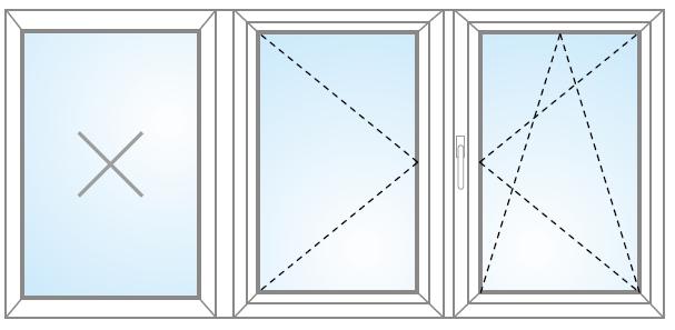 Trojkrídlové otvárateľné/sklopiteľné + FIX + otvárateľné